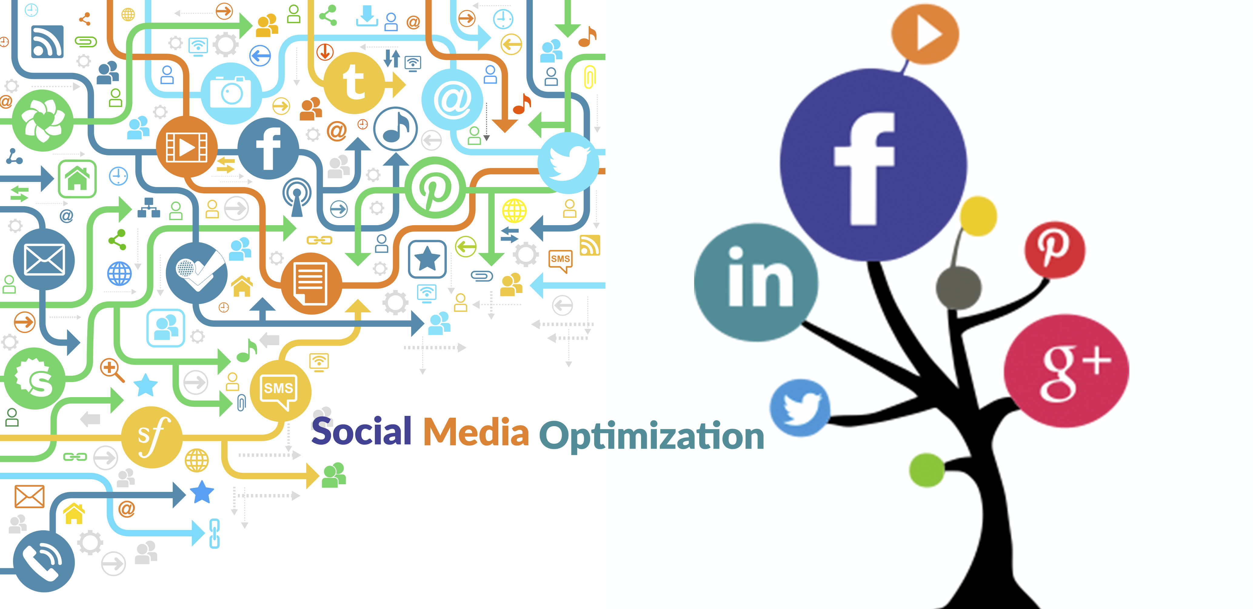 How Social Media Optimization Helps To Increase Brand Awareness